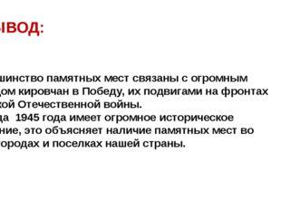 ВЫВОД: Большинство памятных мест связаны с огромным вкладом кировчан в Победу