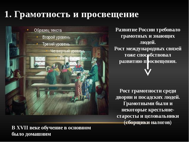 1. Грамотность и просвещение Развитие России требовало грамотных и знающих лю...