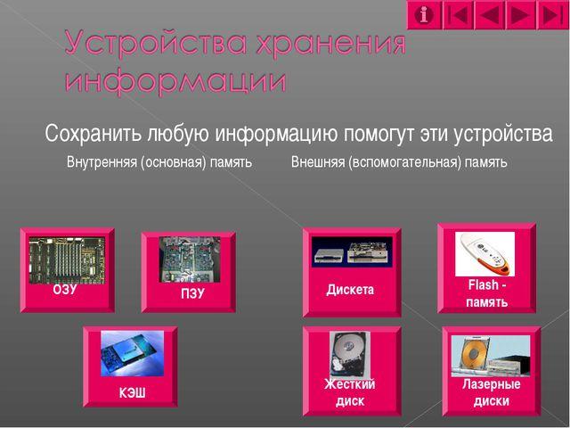 Сохранить любую информацию помогут эти устройства Внутренняя (основная) памя...