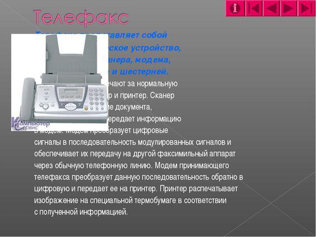 Телефакс представляет собой электромеханическое устройство, состо...