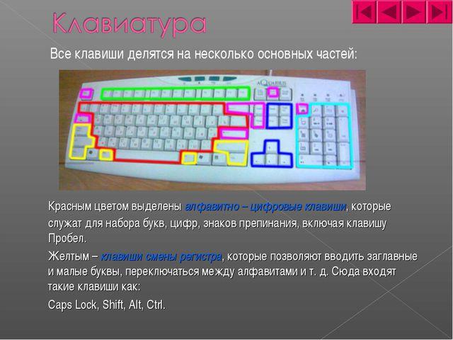 Все клавиши делятся на несколько основных частей: Красным цветом выделены а...