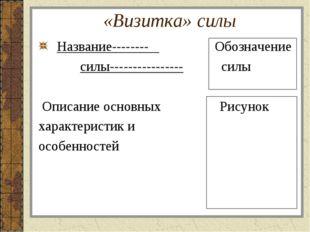 «Визитка» силы Название-------- Обозначение силы---------------- силы Описани