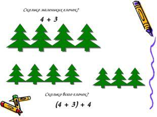 Сколько маленьких елочек? 4 + 3 Сколько всего елочек? (4 + 3) + 4