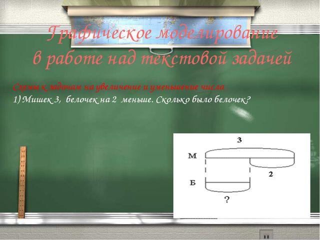 Графическое моделирование в работе над текстовой задачей Схемы к задачам на у...