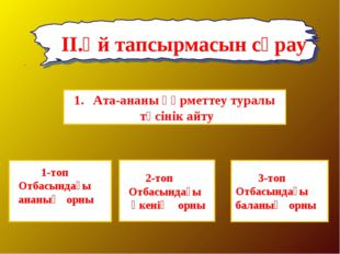 ІІ.Үй тапсырмасын сұрау 1-топ Отбасындағы ананың орны 2-топ Отбасындағы әкені