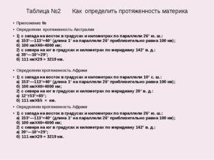 Таблица №2 Как определить протяженность материка Приложение № Определяем прот