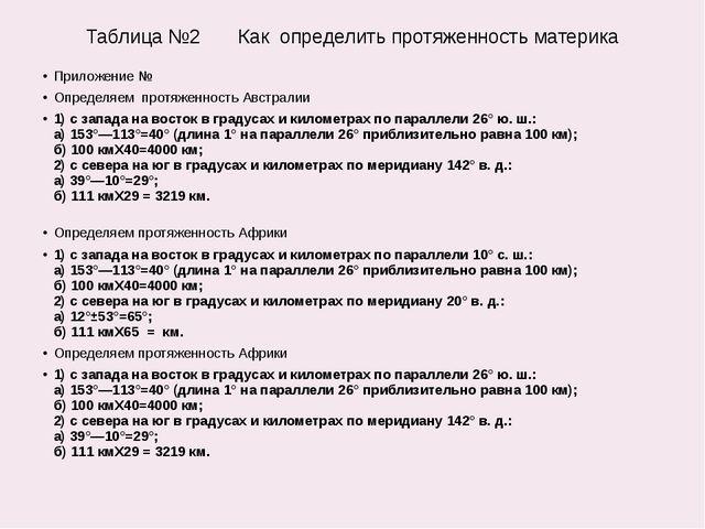 Таблица №2 Как определить протяженность материка Приложение № Определяем прот...