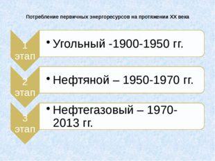 Потребление первичных энергоресурсов на протяжении ХХ века