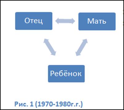 Проблематика возникновения и направленности волевых стремлений