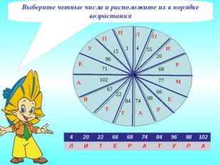 Выберите четные числа и расположите их в порядке возрастания 42022666874