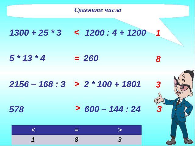Сравните числа 1300 + 25 * 3 5 * 13 * 4 2156 – 168 : 3 578 1200 : 4 + 1200 26...