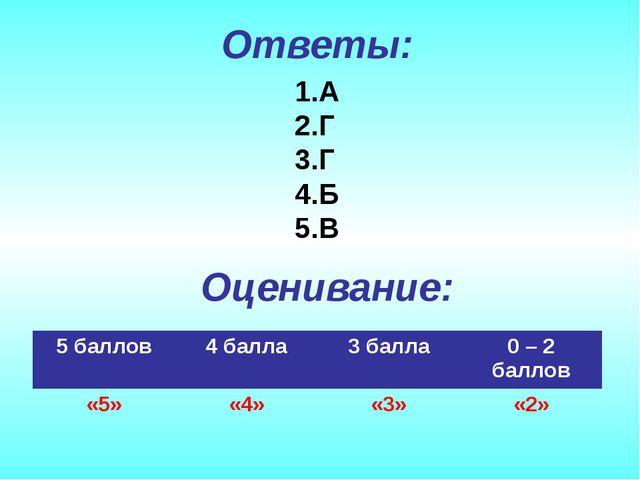 Ответы: А Г Г Б В Оценивание: 5 баллов4 балла3 балла0 – 2 баллов «5»«4»«...