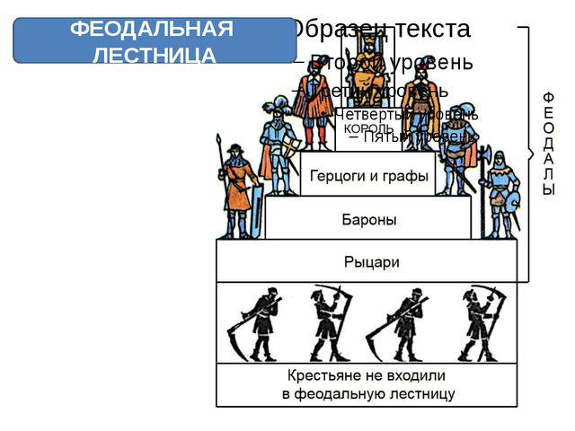 ФЕОДАЛЬНАЯ ЛЕСТНИЦА