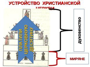 УСТРОЙСТВО ХРИСТИАНСКОЙ ЦЕРКВИ МИРЯНЕ ПЛАТИЛИ ЦЕРКОВНУЮ ДЕСЯТИНУ
