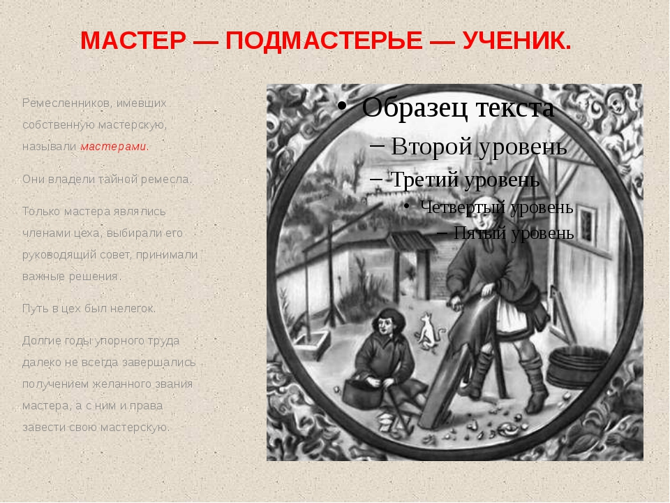 МАСТЕР — ПОДМАСТЕРЬЕ — УЧЕНИК. Ремесленников, имевших собственную мастерскую,...