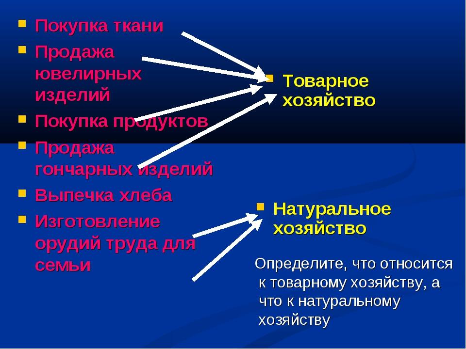 Натуральное хозяйство Товарное хозяйство Покупка ткани Продажа ювелирных изде...