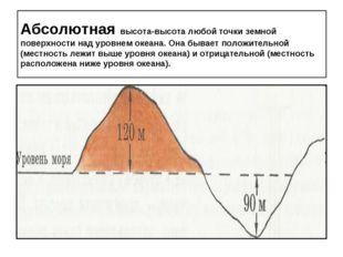 Абсолютная высота-высота любой точки земной поверхности над уровнем океана. О