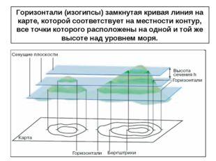 Горизонтали (изогипсы) замкнутая кривая линия на карте, которой соответствует