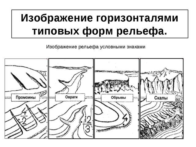 Изображение горизонталями типовых форм рельефа. Изображение рельефа условными...