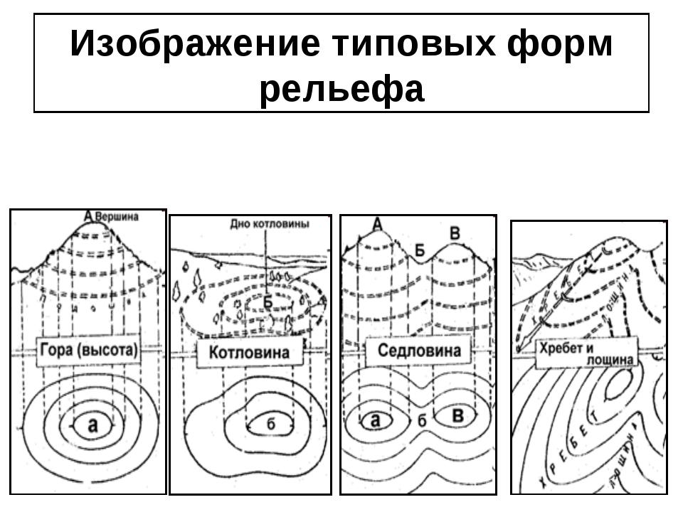 Изображение типовых форм рельефа