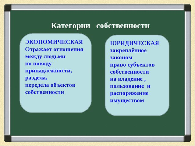 Категории собственности ЭКОНОМИЧЕСКАЯ Отражает отношения между людьми по пов...