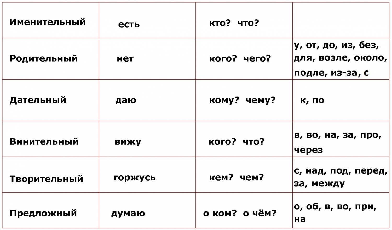 uCoz Web Service ucoz - Сочинения по всем темама: школьные и…