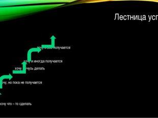 Лестница успеха хочу и все получается хочу и иногда получается хочу и учусь д