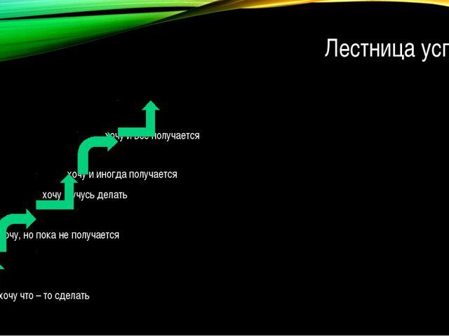Лестница успеха хочу и все получается хочу и иногда получается хочу и учусь д...