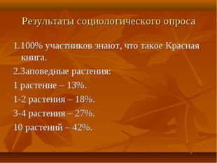 Результаты социологического опроса 1.100% участников знают, что такое Красная