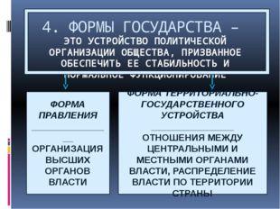 4. ФОРМЫ ГОСУДАРСТВА – ЭТО УСТРОЙСТВО ПОЛИТИЧЕСКОЙ ОРГАНИЗАЦИИ ОБЩЕСТВА, ПРИЗ