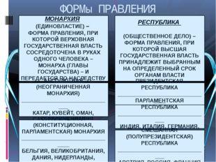 ФОРМы ПРАВЛЕНИЯ МОНАРХИЯ (ЕДИНОВЛАСТИЕ) – ФОРМА ПРАВЛЕНИЯ, ПРИ КОТОРОЙ ВЕРХО