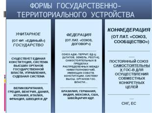 ФОРМЫ ГОСУДАРСТВЕННО-ТЕРРИТОРИАЛЬНОГО УСТРОЙСТВА УНИТАРНОЕ (ОТ ФР. «ЕДИНЫЙ»)