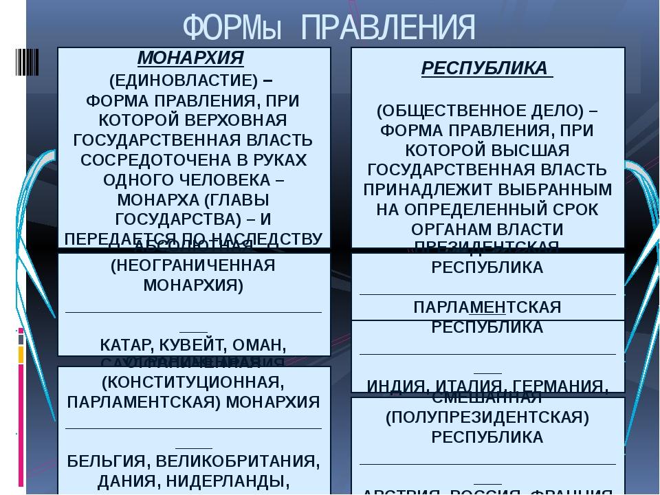 ФОРМы ПРАВЛЕНИЯ МОНАРХИЯ (ЕДИНОВЛАСТИЕ) – ФОРМА ПРАВЛЕНИЯ, ПРИ КОТОРОЙ ВЕРХО...