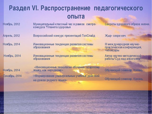 Раздел VI. Распространение педагогического опыта Ноябрь,2012 Муниципальный кл...