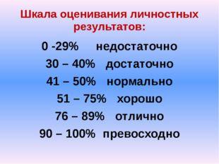 Шкала оценивания личностных результатов: 0 -29% недостаточно 30 – 40% достато