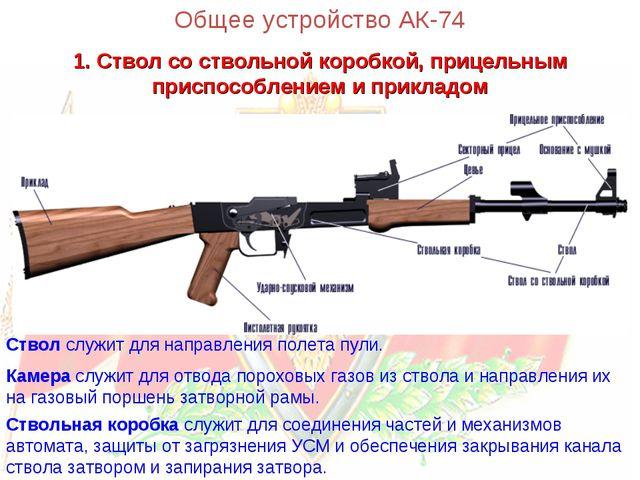 Общее устройство АК-74 1. Ствол со ствольной коробкой, прицельным приспособле...