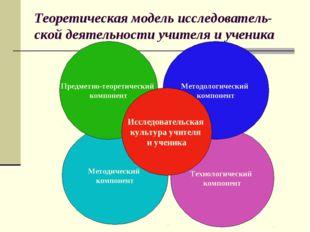 Методический компонент Технологический компонент Методологический компонент П