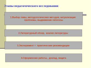 Этапы педагогического исследования 1.Выбор темы, методологических методов, ак
