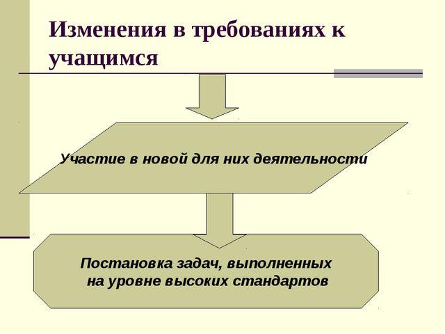 Изменения в требованиях к учащимся Участие в новой для них деятельности Поста...