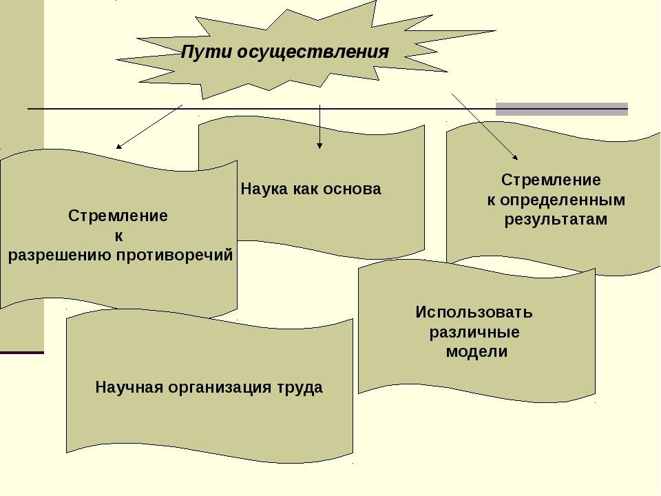 Наука как основа Стремление к определенным результатам Стремление к разрешен...