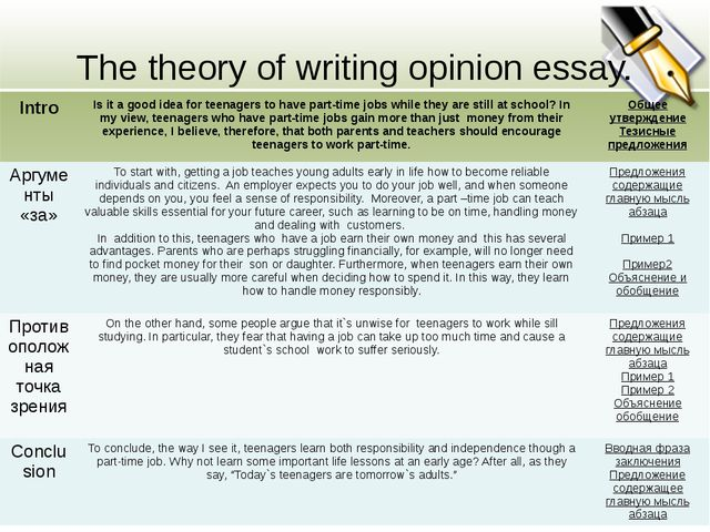 The theory of writing opinion essay. Intro Is it a good idea for teenagers to...