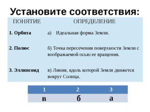 Установите соответствия: в б а ПОНЯТИЕ ОПРЕДЕЛЕНИЕ 1. Орбита Идеальная форма