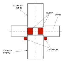 http://traditionalrussiancostume.com/costumeinfo/IM/rubaxazh_sch.png