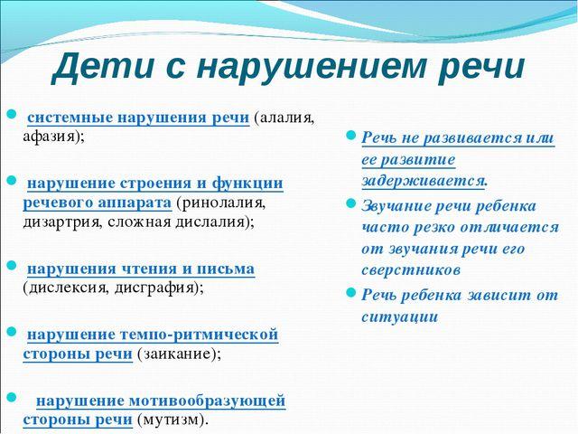 Дети с нарушением речи системные нарушения речи (алалия, афазия); нарушение с...