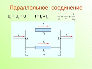 Параллельное соединение U1=U2=U I=I1+I2