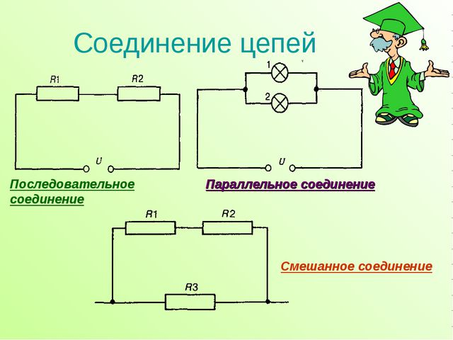 Соединение цепей Последовательное соединение Параллельное соединение Смешанно...