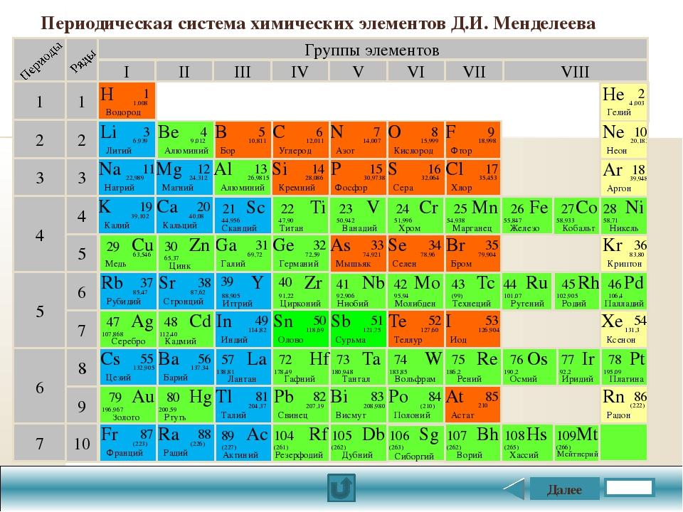 Таблица менделеева с металлами и неметаллами картинки