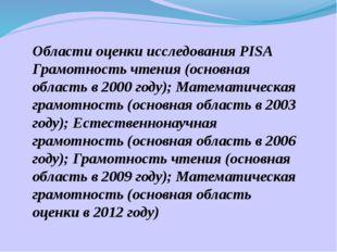 Области оценки исследования PISA Грамотность чтения (основная область в 2000