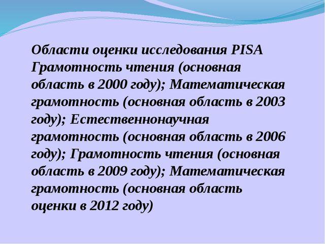 Области оценки исследования PISA Грамотность чтения (основная область в 2000...