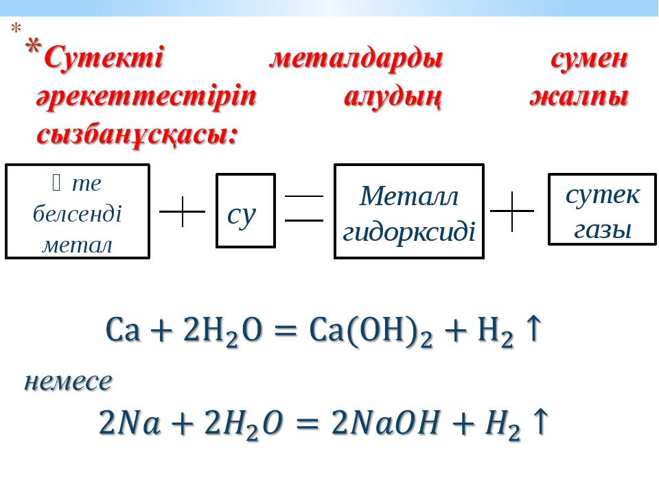 Өте белсенді метал су Металл гидорксиді сутек газы